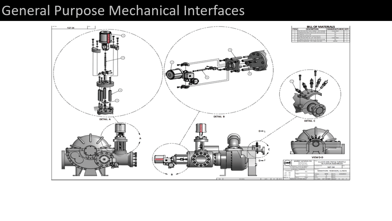 general purpose mechanical interfaces diagram